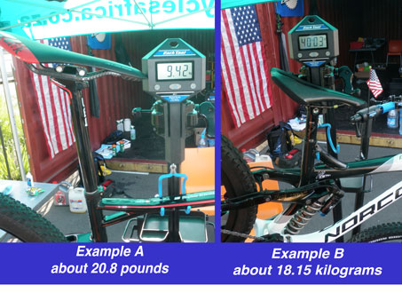 The Park Tool DS-1 gives weight in pounds or kilograms