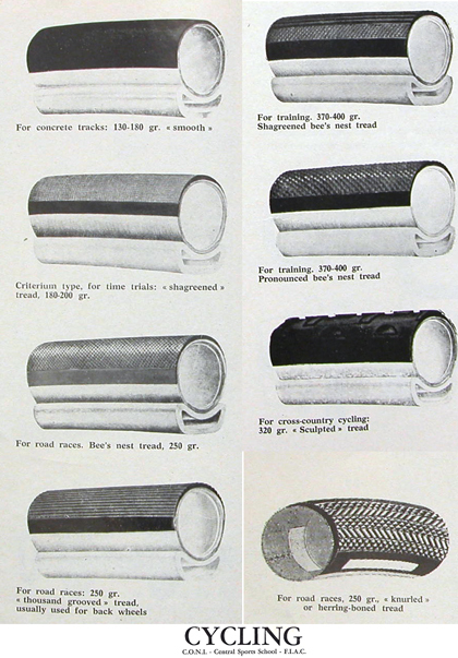 Vintage infographic of tyres for concrete tracks, cross-country cycling, training, criteriums, and road racing