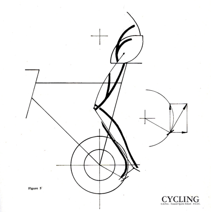 The analysis of the pedal stroke with force vectors