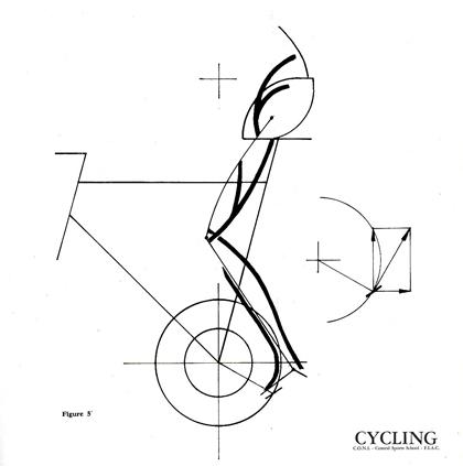cycling 21