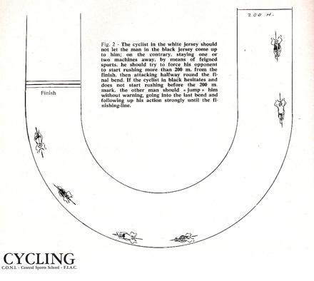 cycling 23