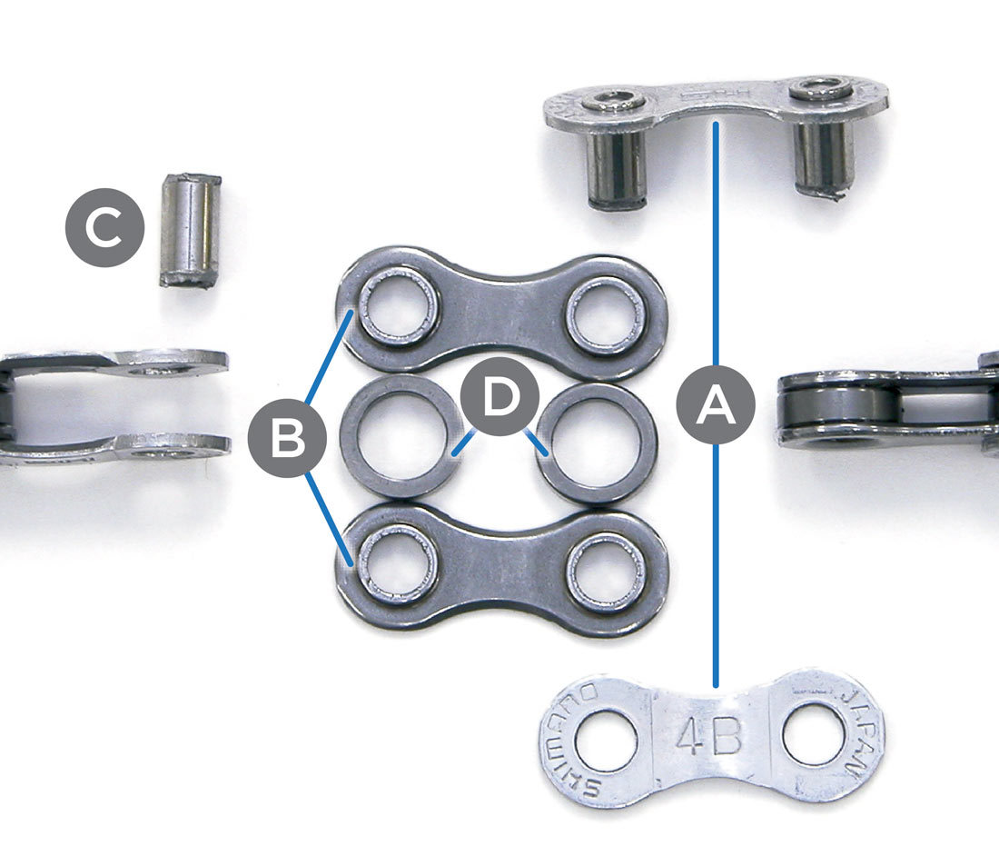 The component parts of a chain — A: side plates; B: inner plates; C: rivet; D: rollers