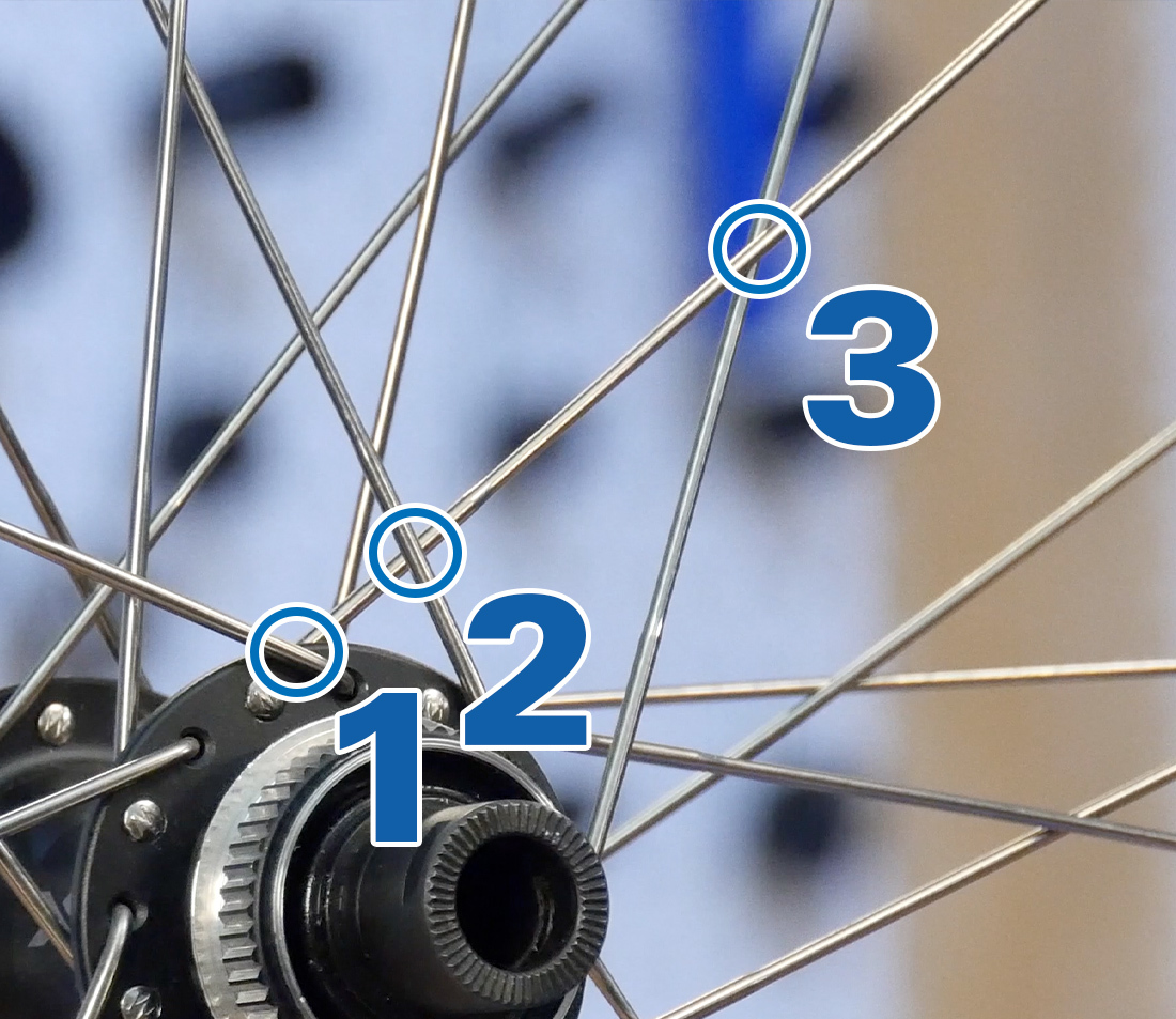 """Beginning at the hub flange, this spoke crosses 3 spokes before reaching the nipple. We call this common lacing pattern a """"3-cross""""."""