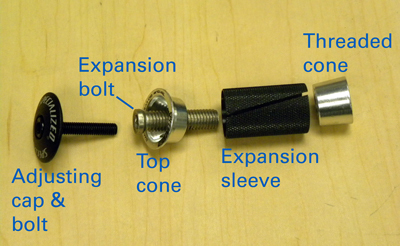 Star Fangled Nut And Expansion Plug Installation Park Tool