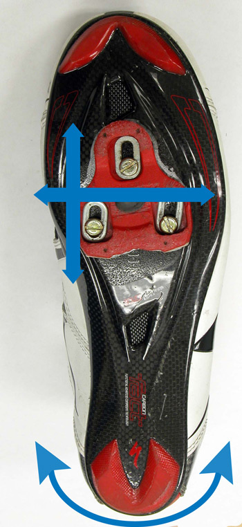 Figure 8. Cleat adjustments allows the shoe to be moved and secured relative to the pedal