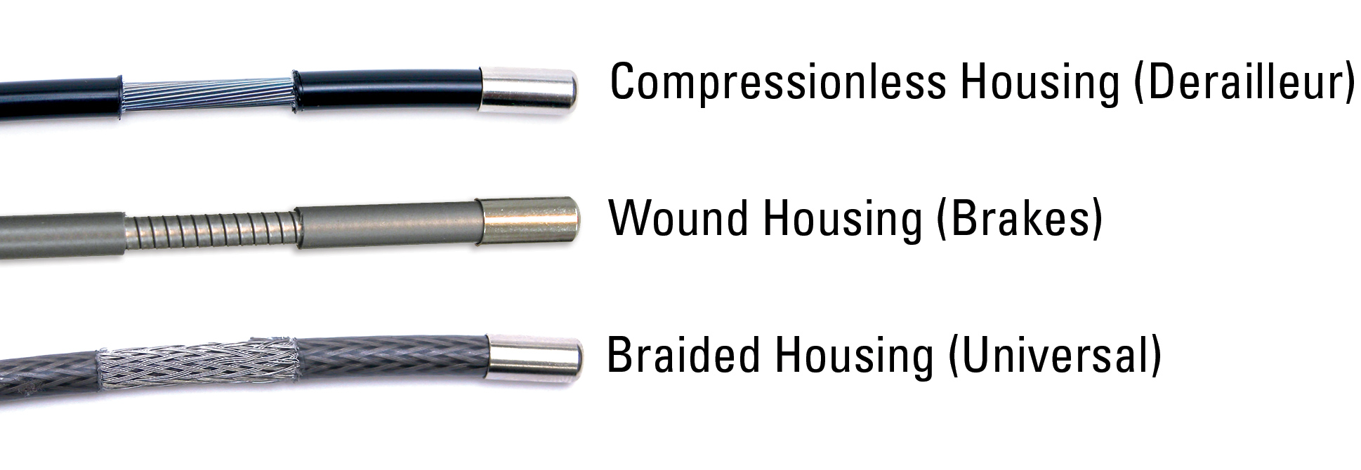 Cutting and Sizing Cable Housing