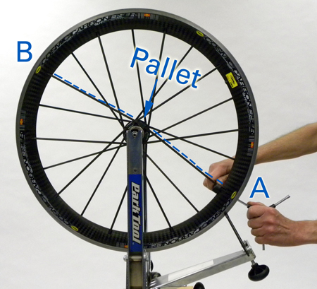 Labels showing where adjusting tension will have a marginal effect on the tension on other side of wheel