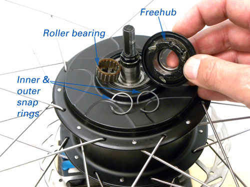 Figure 48. Parts of the freehub system