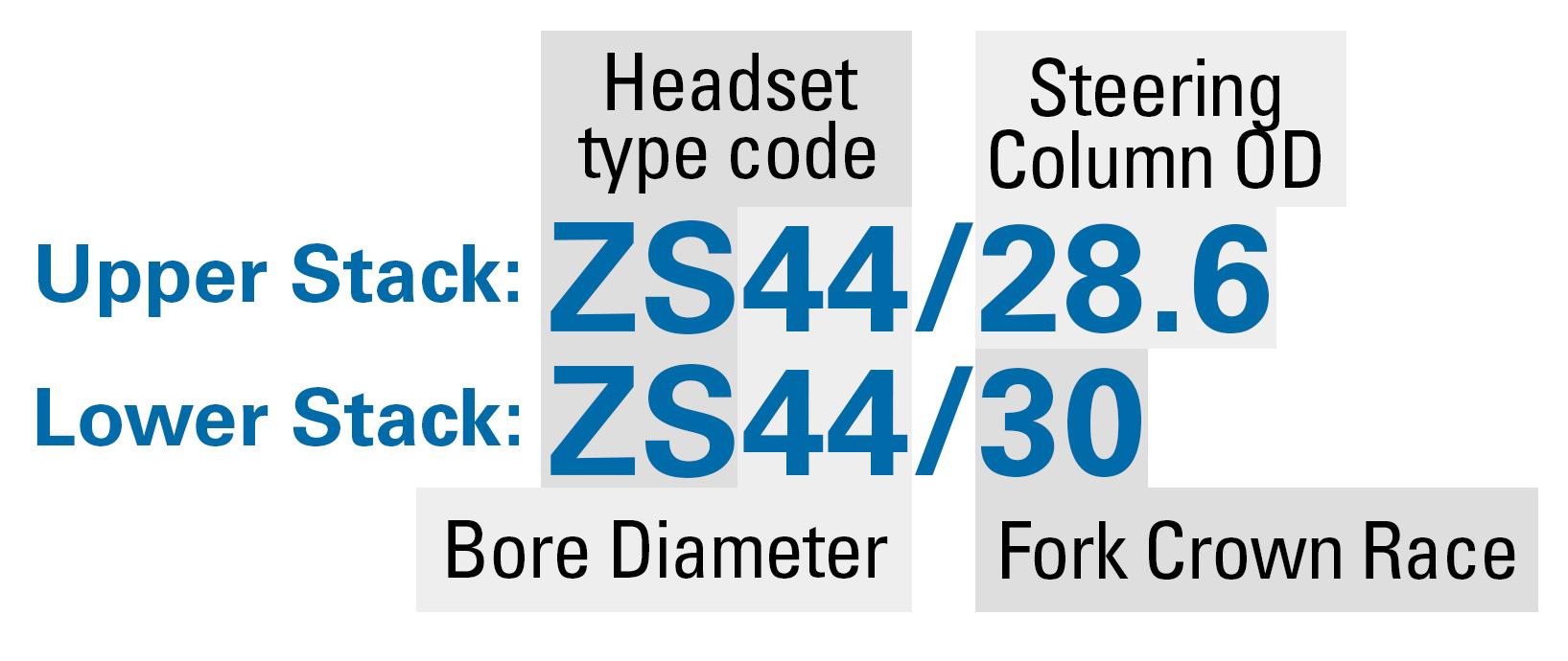 Standardized Headset Identification System | Park Tool